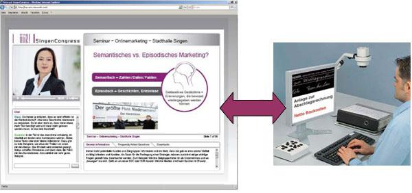 Schaubild der Tagungsplattform