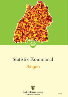 Statistik Kommunal